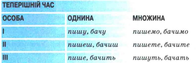 Рідна мова